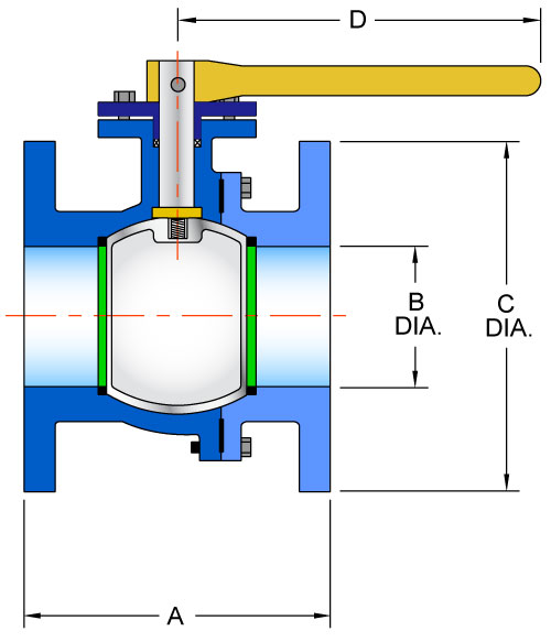 dimensional schematic of sure flow cast iron full port ball valve