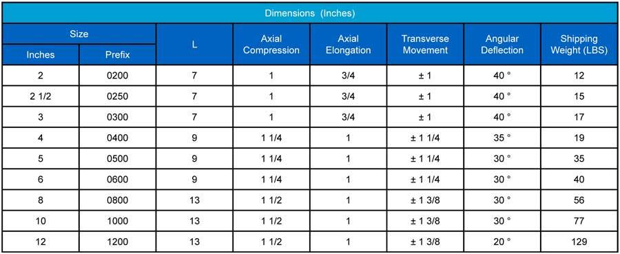 AMT dimesion chart