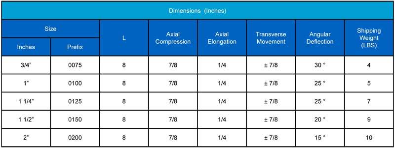 AMU Dimesions chart