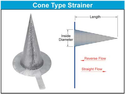 Cone type strainers can be temporary and put in pipelines to protect equipment from debris and particles.