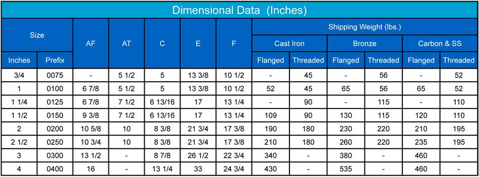 Sure Flow Dimensional Data Chart up to 4inch Duplex Strainers