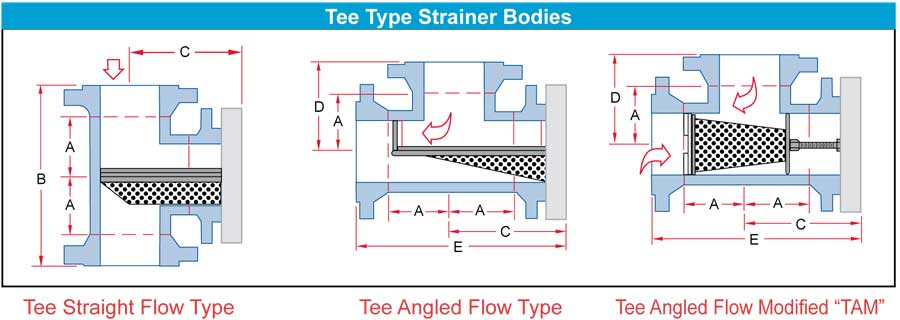 Tee Type Strainers bodies Sure Flow