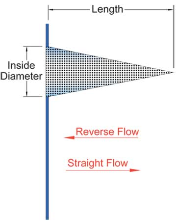 conical strainer schematic dimensions Sure Flow