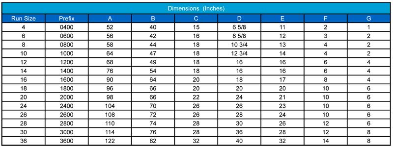 dimensions launchers chart